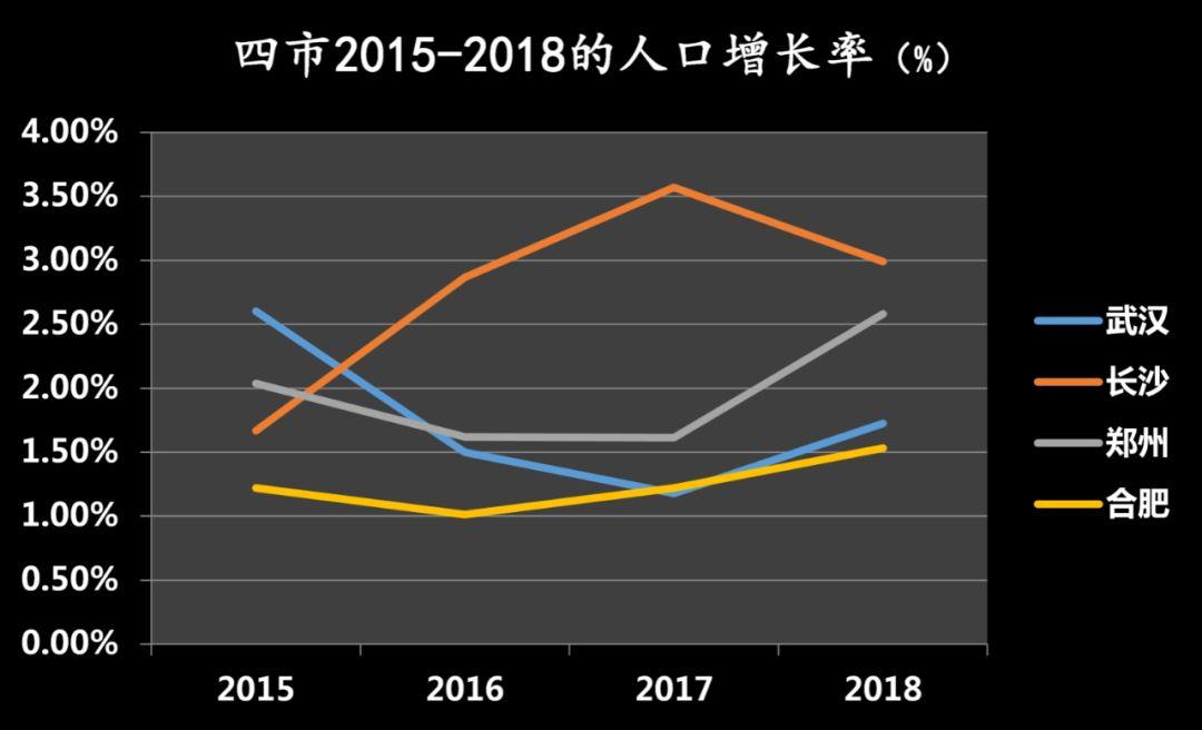 gdp虚高_揭开地方GDP下修的迷雾 姜超 于博 陈兴 海通宏观
