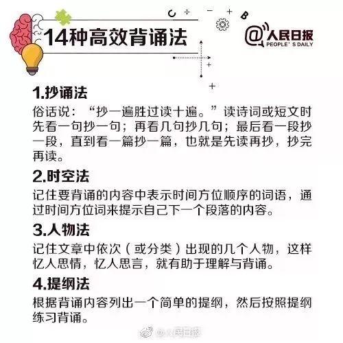 14种高效背诵法及7大学科记忆法归纳分享