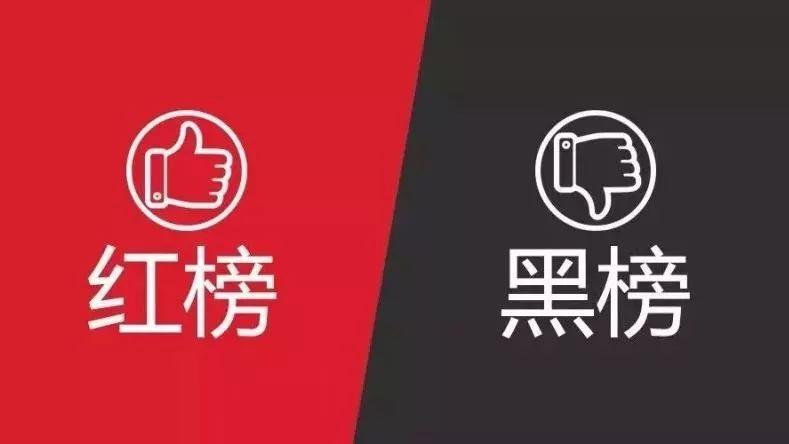 """靖江首次公开发布失信2019""""红黑榜"""",这些企业和个人被曝光…"""