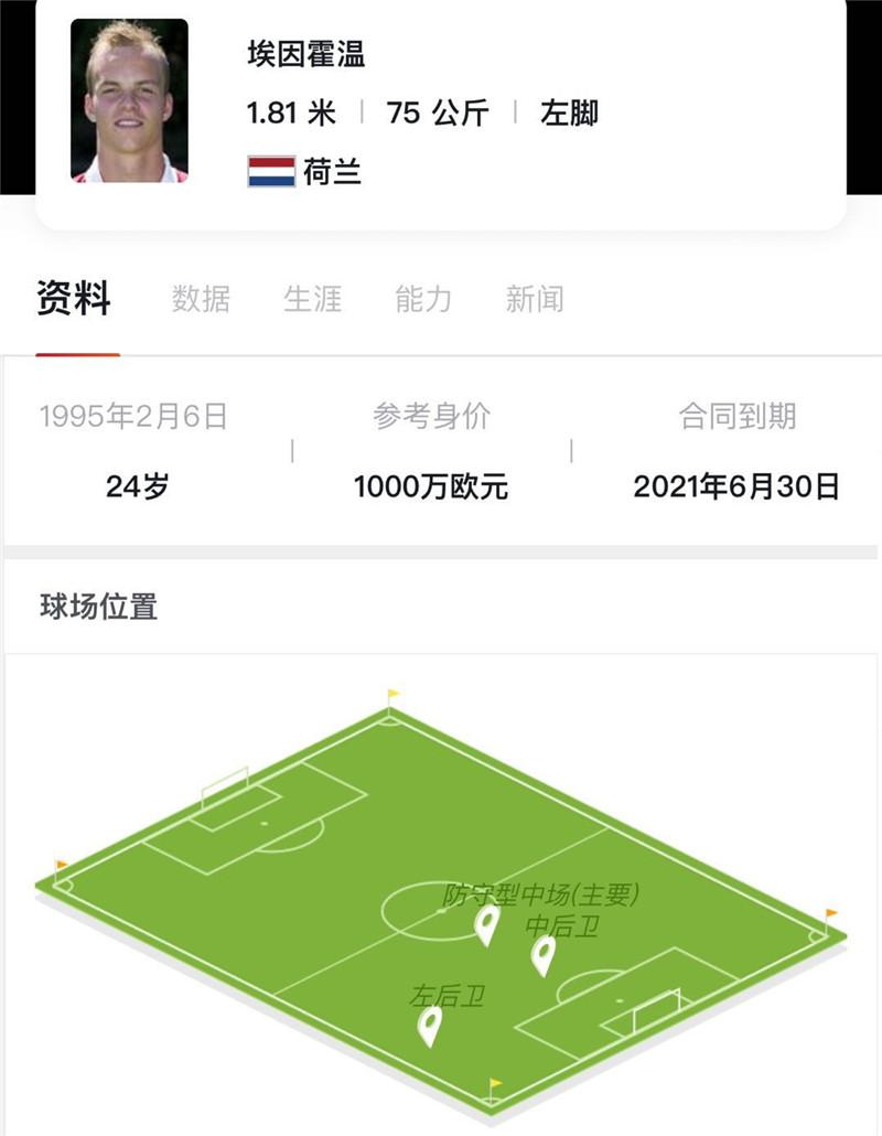 《实况足球》年少老成的金卡后腰亨德里克斯,荷兰的新星!