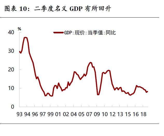 外国人评论中国gdp增长_2020年中国GDP第三季度经济增长4.9 IMF 今年中国GDP或达美73 外国网友评论(2)