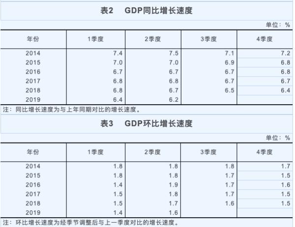 gnp和gdp的关系_gnp和gdp区别与联系