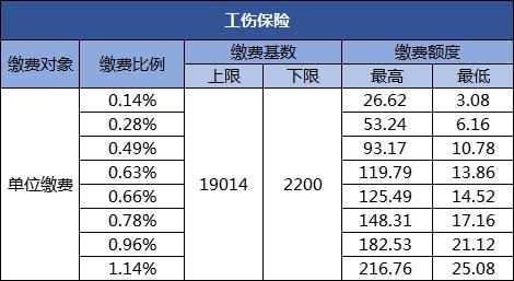 深圳的人均工资_深圳拟改工资支付条例