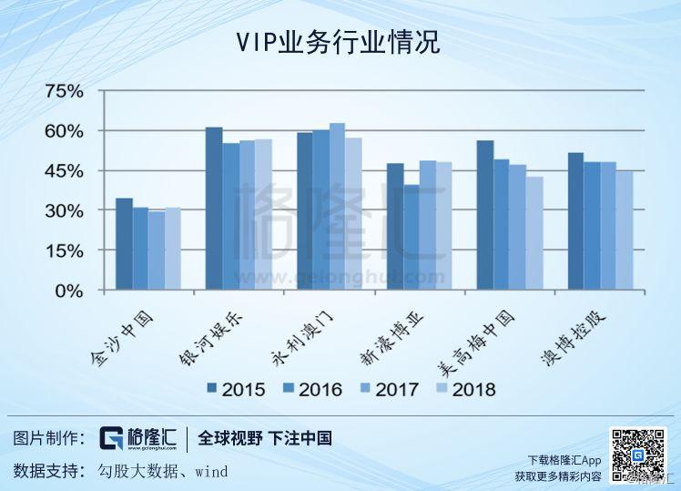 澳门gdp佔比_2019年前三季度,澳门经济下降3.5 那GDP和全国排名是多少呢