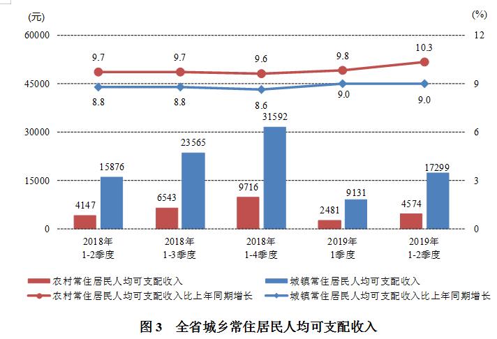2019贵州省gdp_贵州省美术2019年素描
