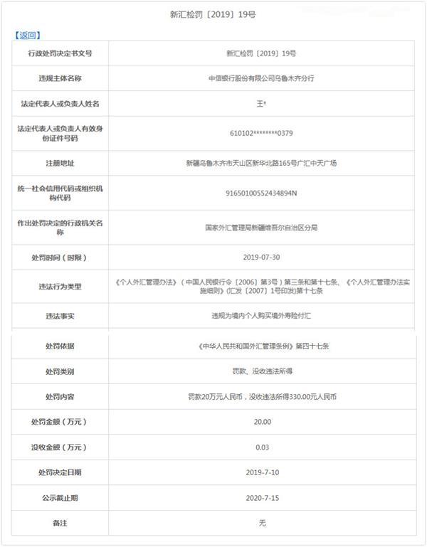 中信银行违规付汇遭罚20万元,4月来被罚19次