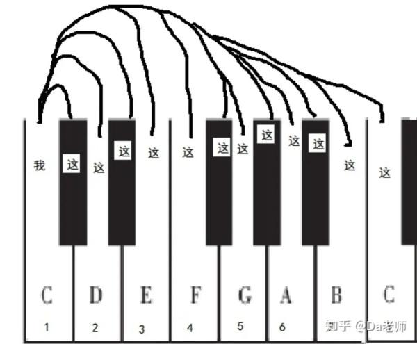 哼鸣的原理_咽音声乐训练 四 用哼鸣训练共鸣的方法