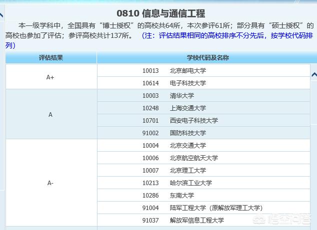 河南省最好的大学是这五所,看看你孩子能上哪所?