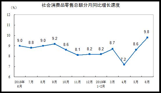 中国gdp有多少水分_人均GDP比拼 9省超1万美元 广东少于内蒙古