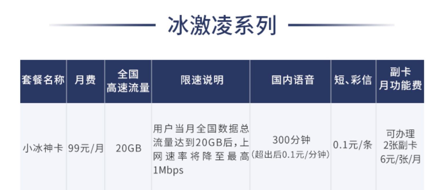 ?5G网络用上这项技术后,运营商们增收有望了!