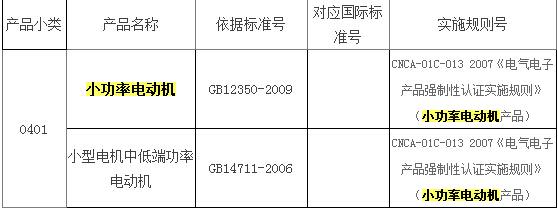 小功率电动机的3C认证标准:GB12350