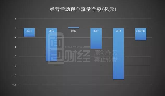 远大控股:拟1.65亿收购亏损资产,自身经营现金