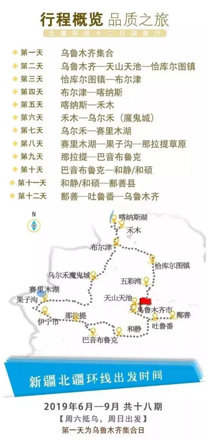 暑假旅游北疆12日深度行,天池、喀纳斯、禾木、赛里木湖、吐鲁番