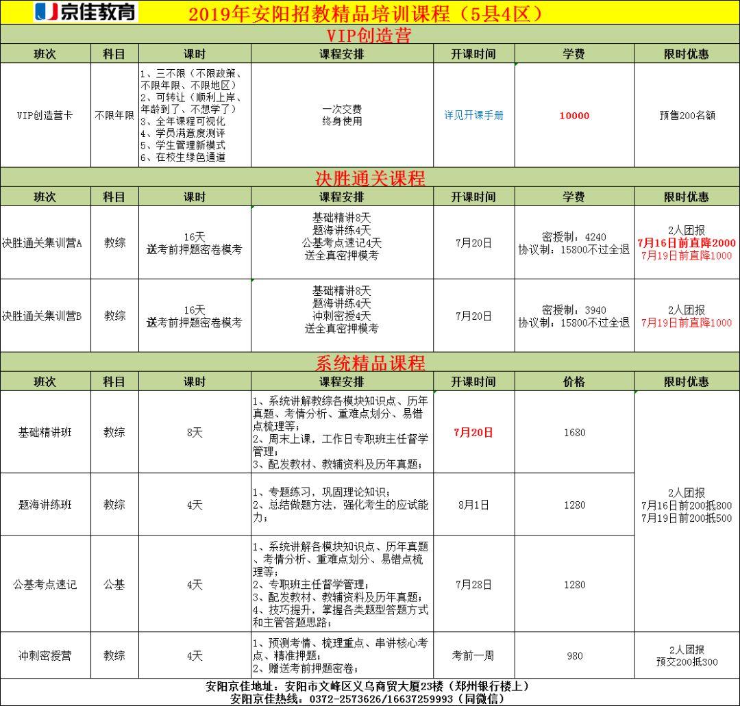 招1817人!河南、陕西、广东等八个省份招聘教师!