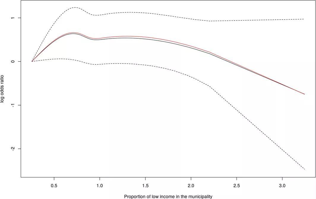 人口学因素_调查报告 公众休闲娱乐观新变化及其影响因素