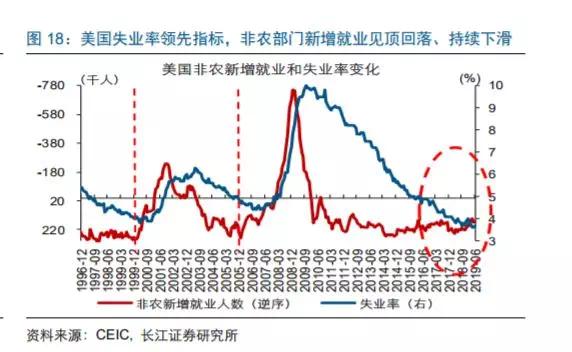 美国gdp数据出炉_美国GDP数据出炉,中国留学生贡献有多大