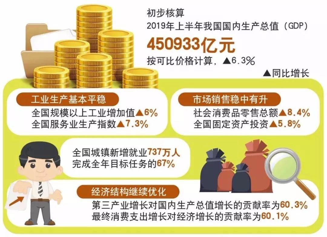 中国年gdp_中国年gdp柱状图