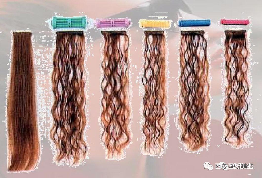 烫发原理是什么_什么是摩根烫发图片