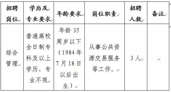 招聘丨3人 不限专业 岚山区行政审批服务局公开招聘