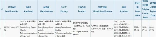 疑似OPPO Reno 5G版通过3C认证 支持十倍变焦