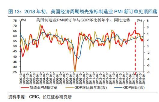南昌上半年gdp数据_2019上半年南昌GDP2644.49亿元 名义增速10.41(3)
