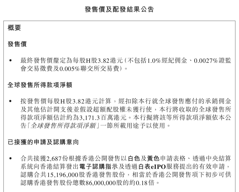 银行赴港上市再遇冷,晋商银行公开发售仅获18%认购