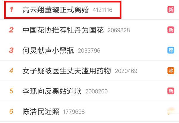 """高云翔董璇离婚应验莫小棋""""神预言"""",她警告的3位明星都出事了"""