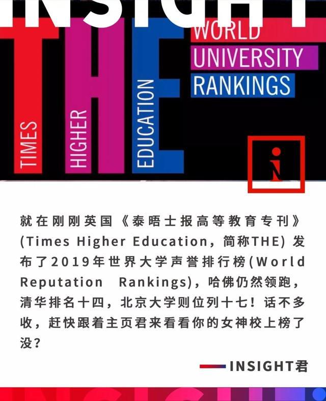 最新!2019泰晤士世界大学声誉排名发布:哈佛连续9年领跑!中国排名第一的是....