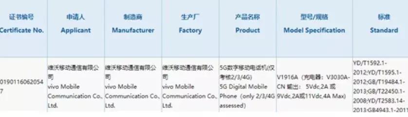 8款5G手机已经就位:华为中兴OV领衔,小米苹果暂无