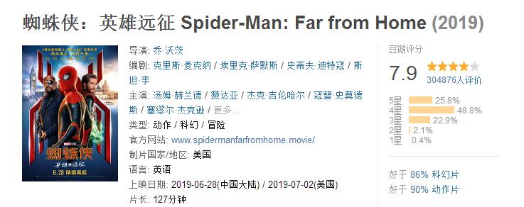 《蜘蛛侠:英雄远征》口碑好评分渐滑,花了大力气只为了男主成长
