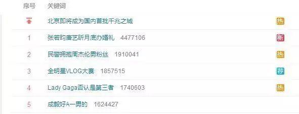 张若昀父子财产被冻结,唐艺昕嫁给爱情还是债务?!