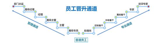http://www.beaconitnl.com/keji/257274.html