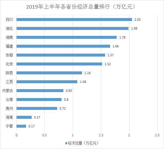 2019年经济总量_2015中国年经济总量