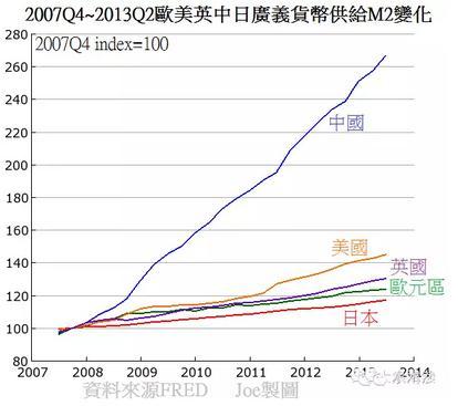 网红gdp_我国第一 网红 城市,GDP超过2万亿,领跑我国西部城市