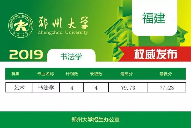 郑州大学2019河南一本投档线,其他省市提前批出炉,你被录取没
