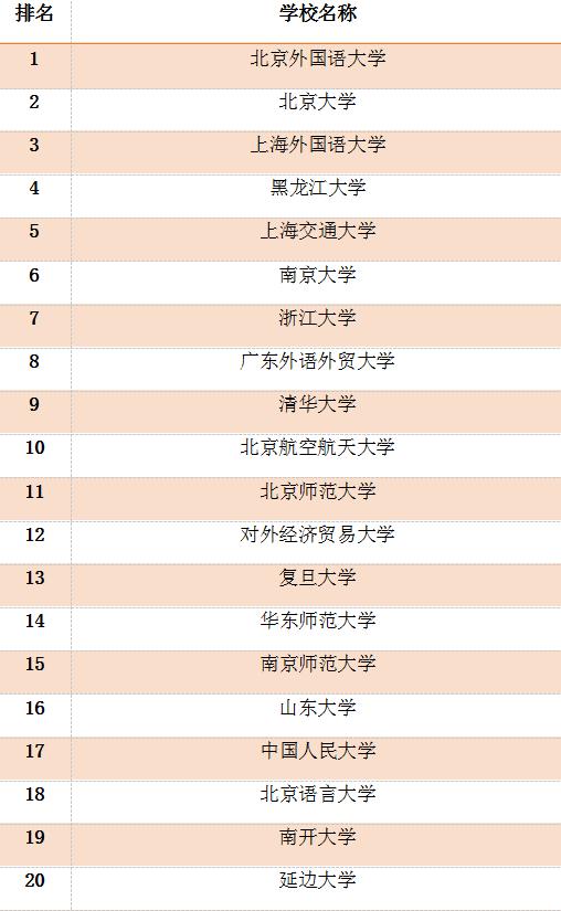 2019年 英文歌排行_图文推荐 2019年抖音最火的歌曲排行榜,抖音歌曲大全