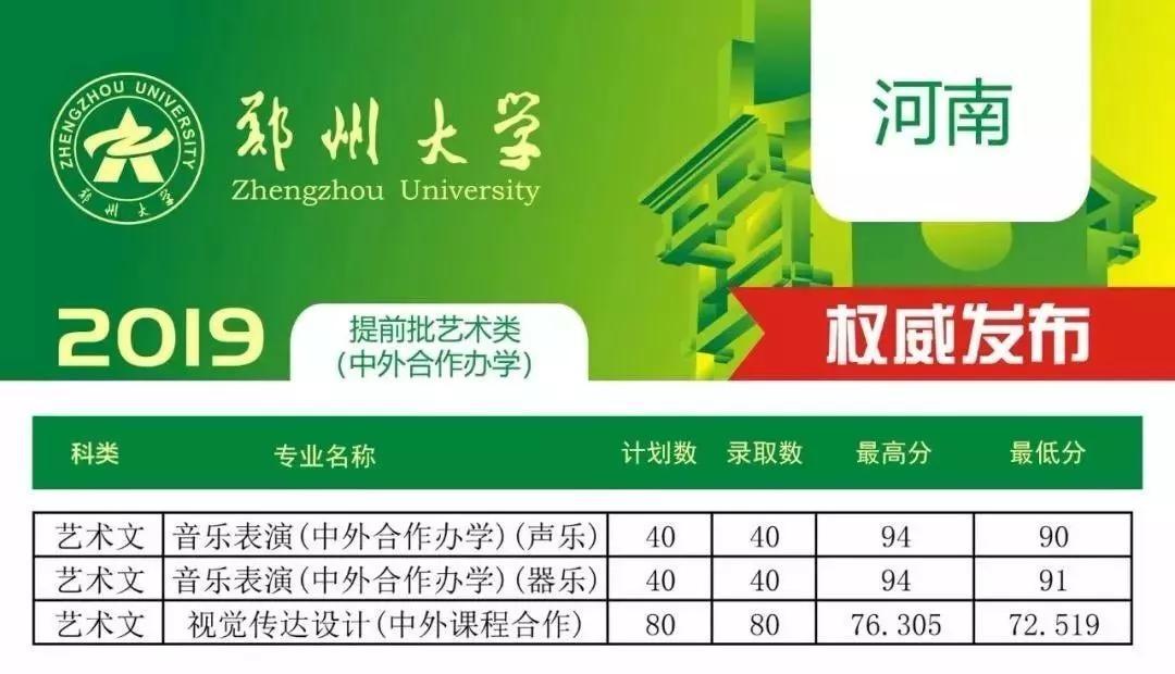 2019年郑州大学一本投档分数线,录取分数线 录取结果公布