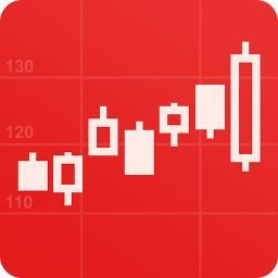 玩股票用什么软件好?好用的炒股软件推荐【要点】