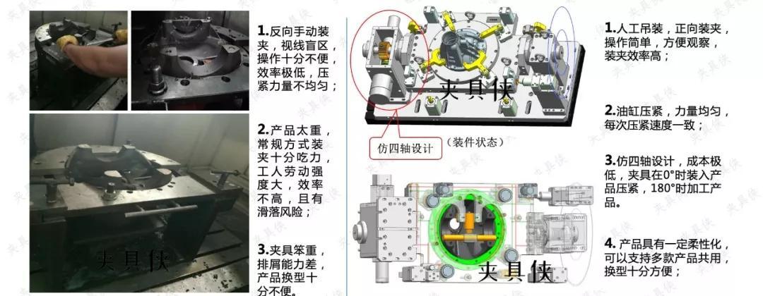 中国夹具企业家精品交流会现以上线 欢迎报名  夹具培训 第1张