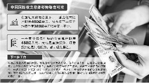[外汇局:中美经贸摩擦对跨境资金流动影响可控] 外汇局
