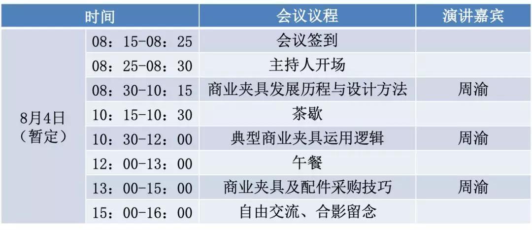 中国夹具企业家精品交流会现以上线 欢迎报名  夹具培训 第4张