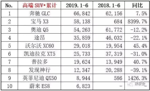 2019年化肥销量排行榜_腐植酸水溶肥料市场分析报告 2020 2026年中国腐植