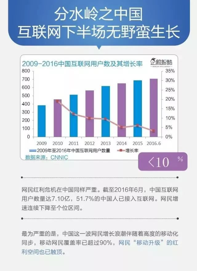 95页重磅报告全面预测中国未来5年趋势