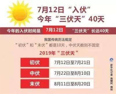 广州夏天坐月子的正确打开方式…