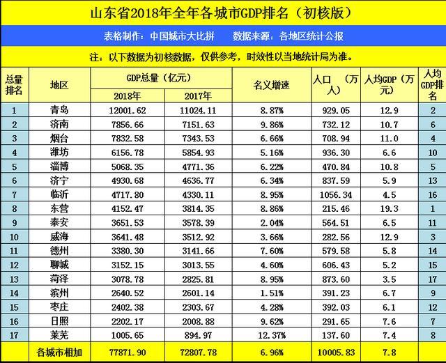 江苏各市1983年GDP比较_江苏地图