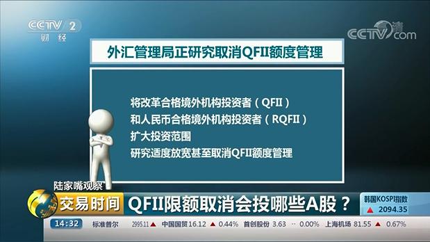 陆家嘴观察 | QFII限额取消,会产生哪些影响?哪些A股最有机会?