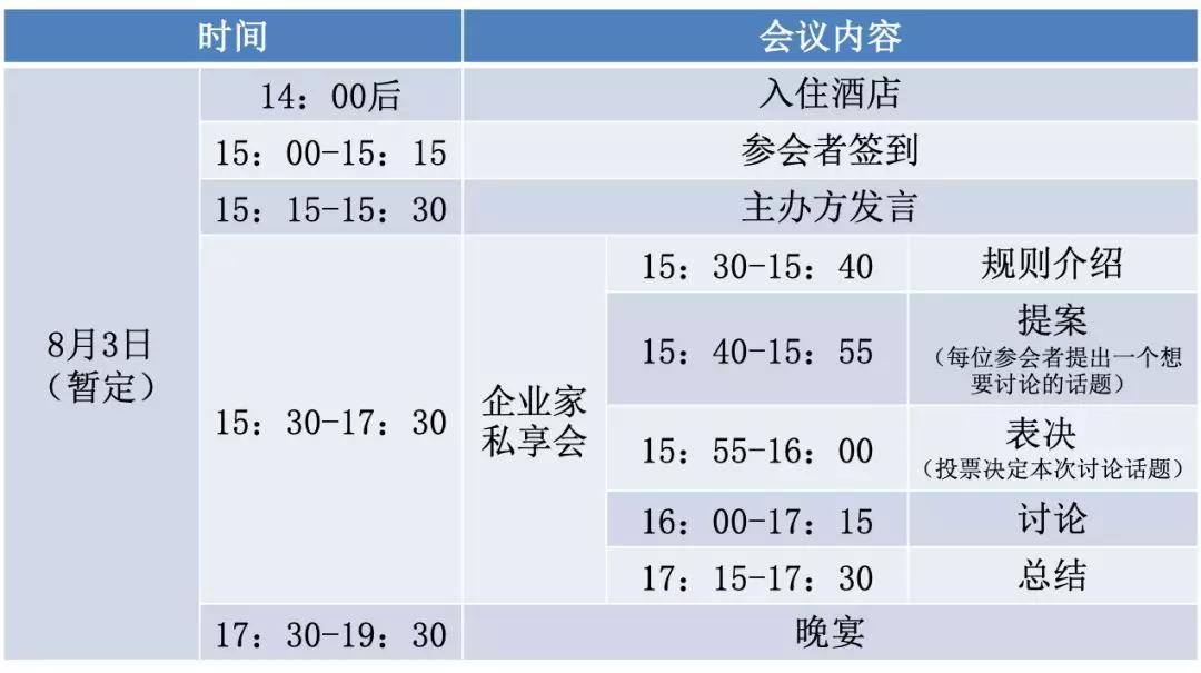中国夹具企业家精品交流会现以上线 欢迎报名  夹具培训 第3张