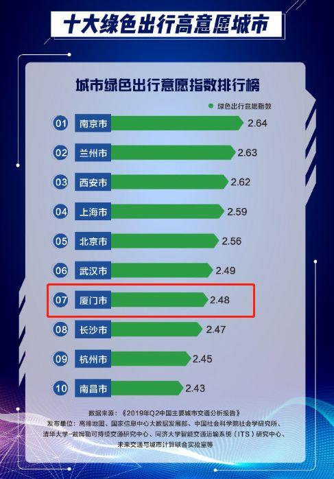 2019年福建财富排行榜_2019胡润全球富豪榜排名 中国富豪排行榜 拥有财富