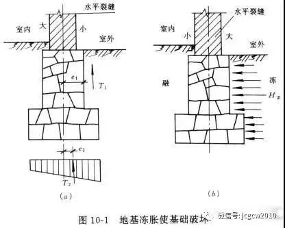 基础工程中的地基基础加固字体工程系物流设计图片