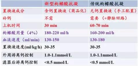日本av人體艺术_抗凝剂用多少?